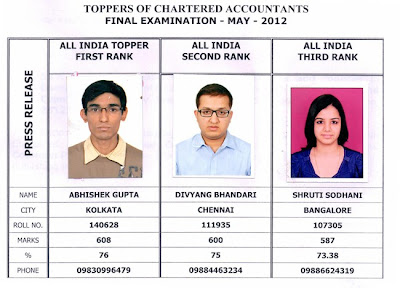 All India Toppers of CA Final