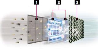 Sistem de filtrare pentru aer conditionat