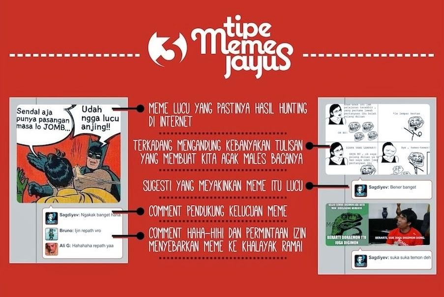 Tipe Pengguna Path #3 Meme Jayus