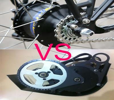 Mid drive VS hub motor