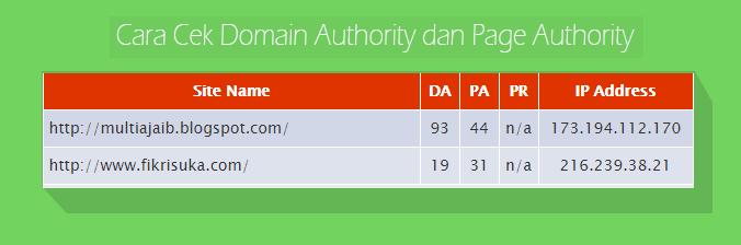 Cara cek Domain Authority dan Page Authority