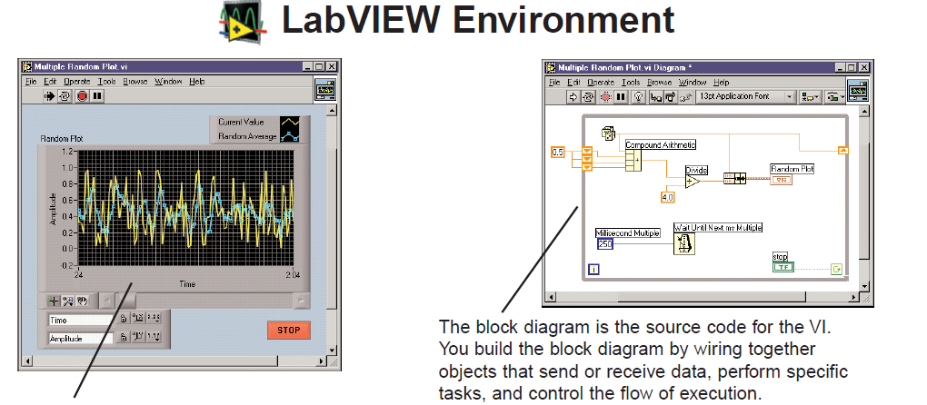 Labview Quick Reference My Techno Labs