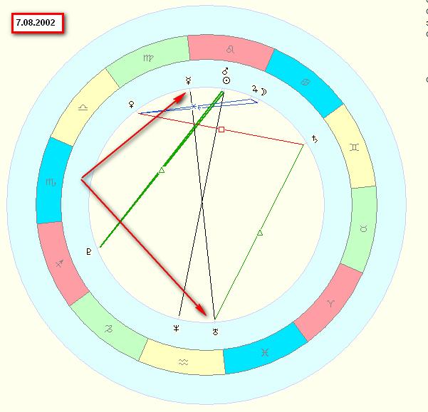 парс фортуны квадрат юпитер согласился сотрудничать