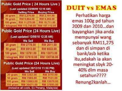 DUIT vs EMAS