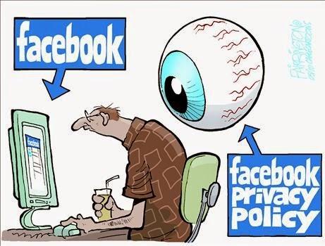 Facebook politicas de Privacidad