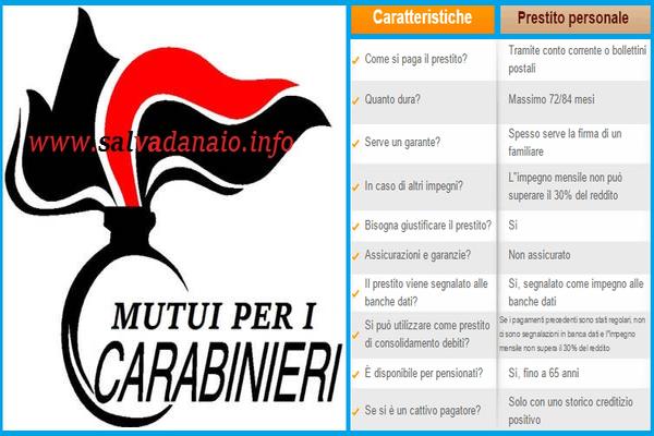 offerte-prestiti-carabinieri