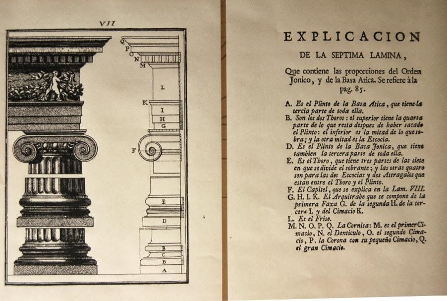 Ahoraquemeacuerdo aqma vitruvio en la biblioteca de la e - Ets arquitectura madrid ...