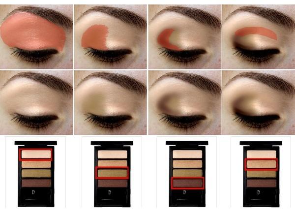 Como puedes ver en la gráfica, en la fila superior se muestra el área a sombrear, en la fila intermedia el parpado después de la aplicación del color y en