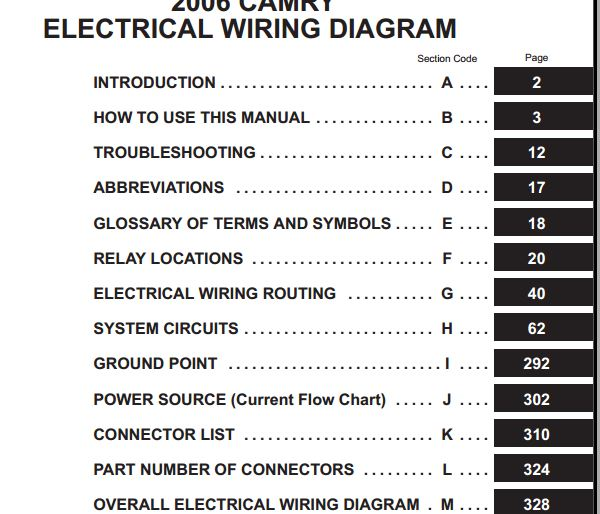 toyota camry 2006 wiring diagram 2006 toyota camry wiring. Black Bedroom Furniture Sets. Home Design Ideas