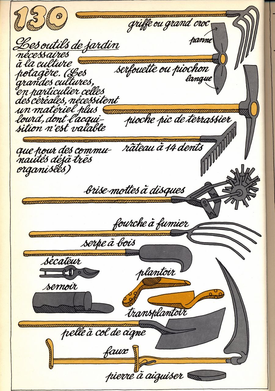 Outils jardinage for Outils jardinage wolf prix