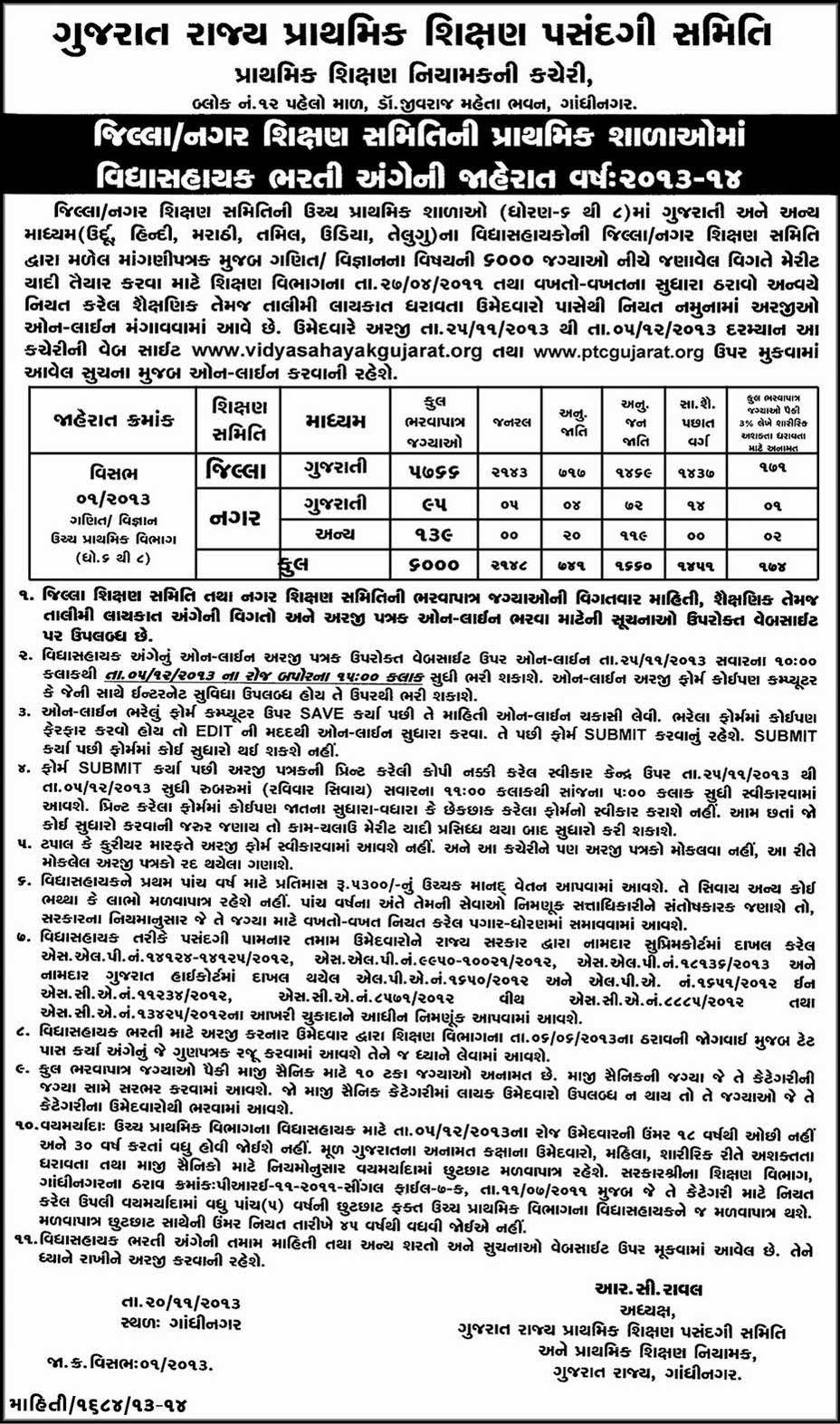 Vidhyasahayak bharti 2013 14 for math science candidates standadard 6 to 8 6000 vacancies