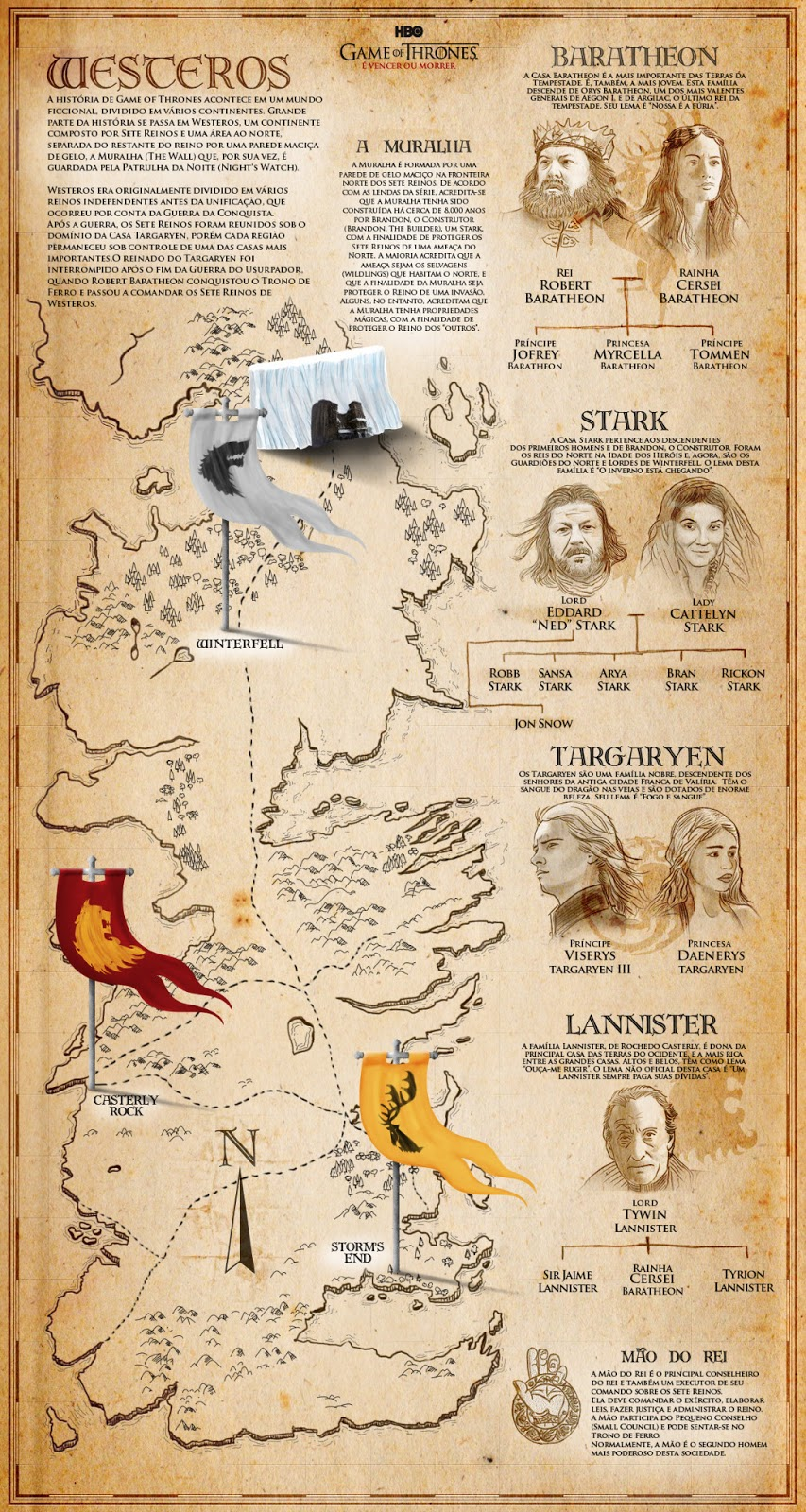 nerdovore maps and family trees of westeros. Black Bedroom Furniture Sets. Home Design Ideas