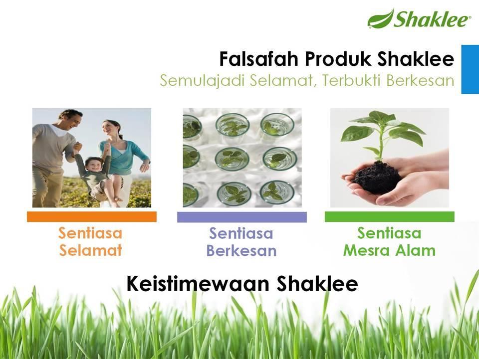 Falsafah Shaklee