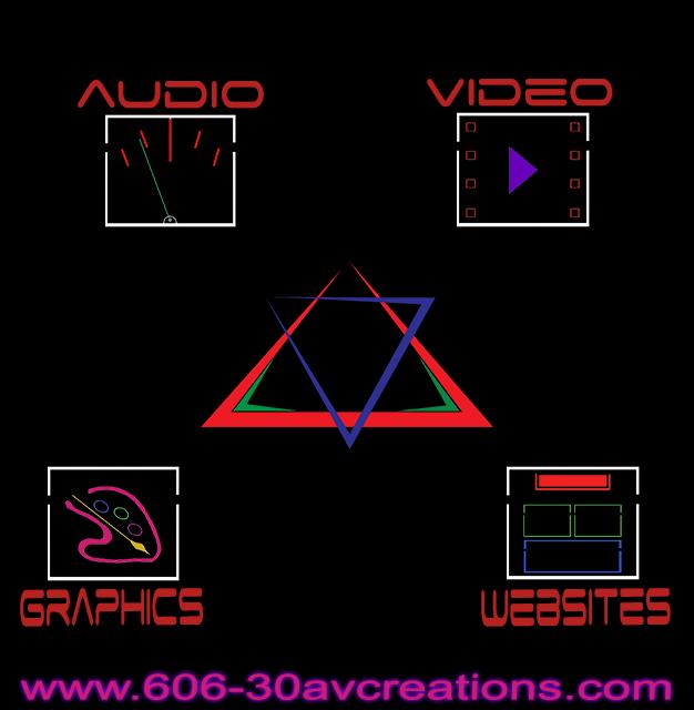 606.30 A/V Creations LLC