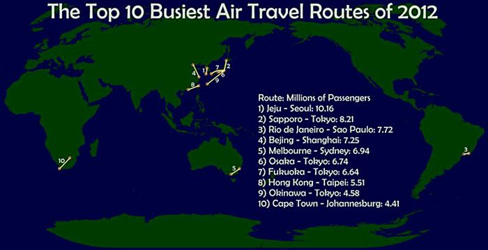 The World's Busiest Air Routes in 2012
