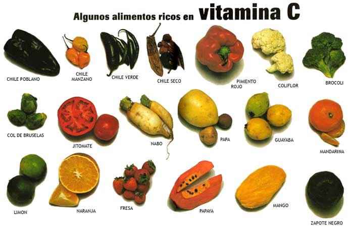 frutas que contienen vitaminas: