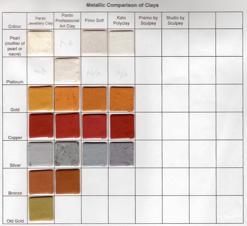 Bead Kat Colour Chart Metallic Comparison Pardo Professional