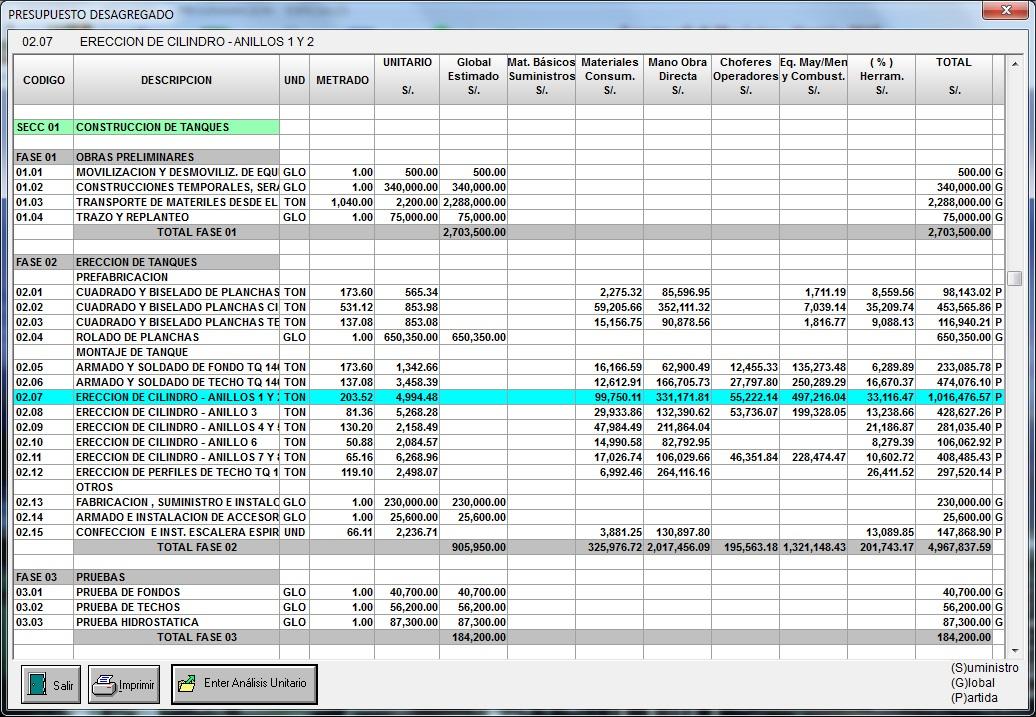 presupuesto electromec u00e1nico  presupuesto desagregado y