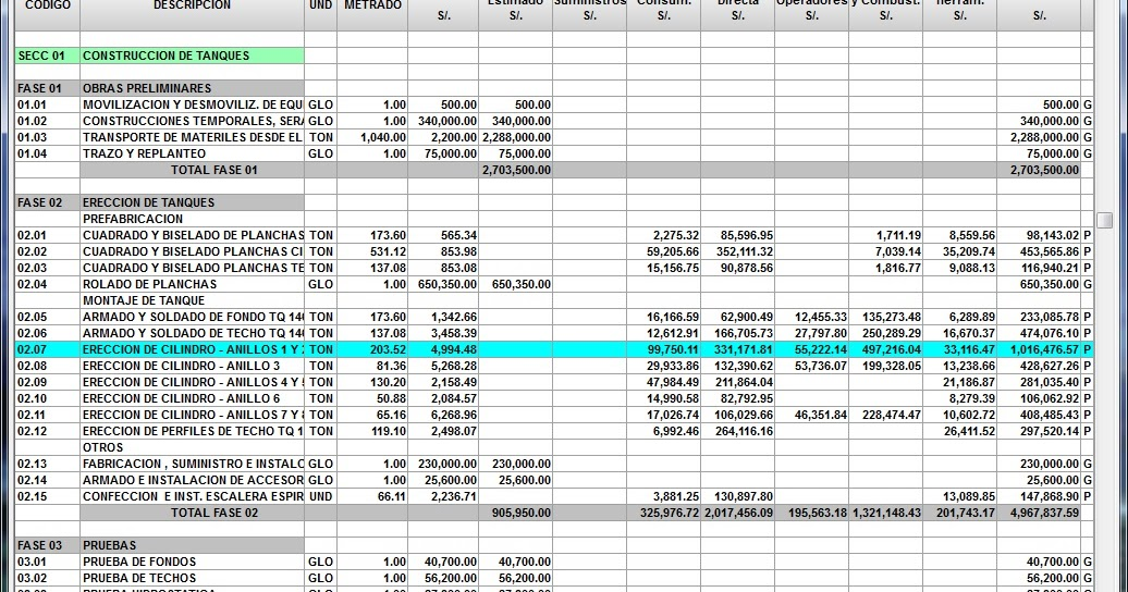 Presupuesto electromec nico presupuesto desagregado y for Presupuesto piscina obra