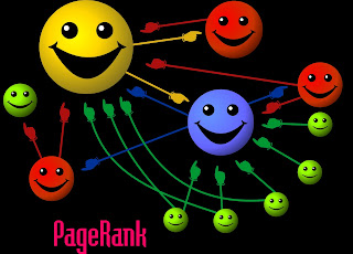 how to get blog high page rank?
