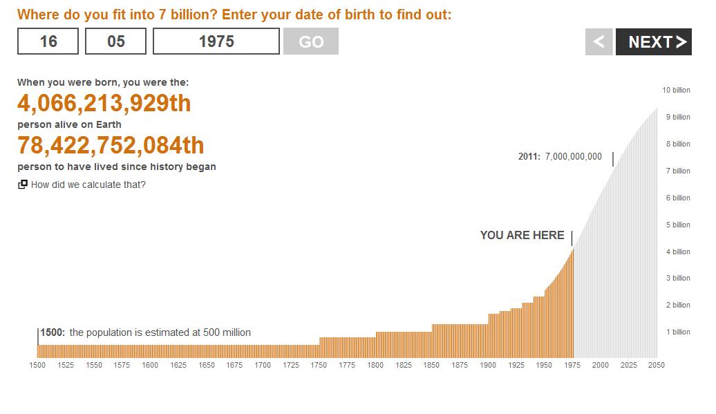 le nombre d habitants: