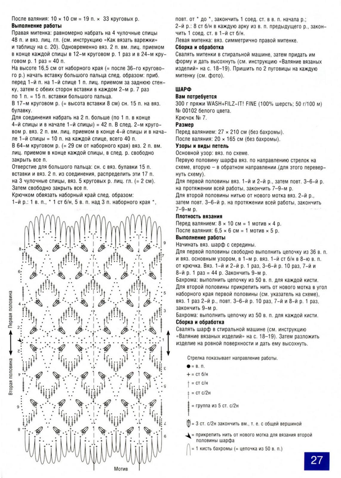 Схема вязания спицами ажурный шарф 15 фотография