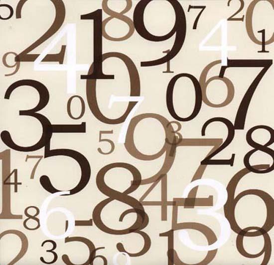 Kepercayaan blogger terhadap angka
