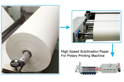 66gsm sublimation transfer paper