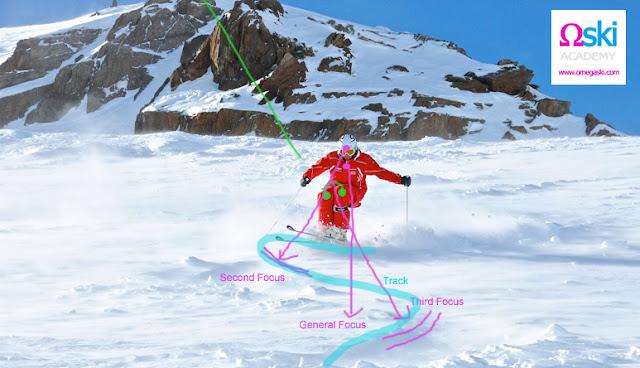 Инструктор по горным лыжам Австрия Инсбрук