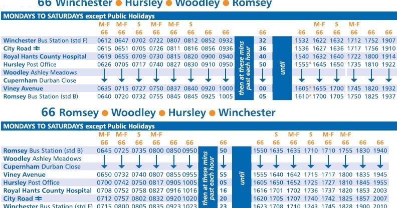 Southampton bus update easter buses stagecoach 66 new for Bus timetable perth 85