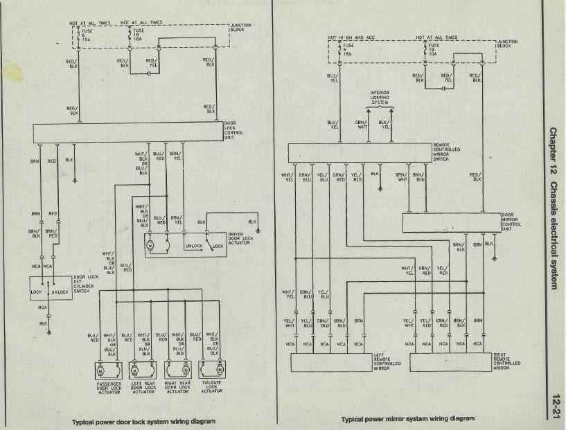 Semua bisa diy wiring diagram lancer cb series gambar 3 untuk wiring ac asfbconference2016 Choice Image