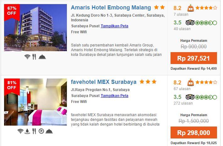 Kota Surabaya Dalam Perkembangan Pesat Saat Ini Terlebih Zaman Bisnis Yang Semakin Luas Kebutuhan Akan Penginapan Losmen Hotel Di Menjadi
