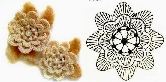 patrones de flores tejidas con ganchillo