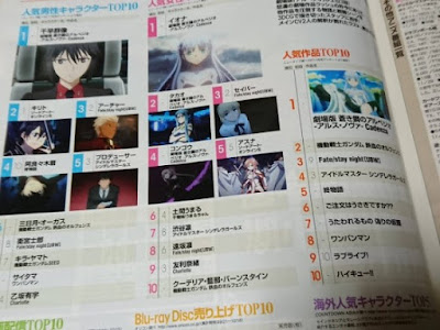 Top 10 Karakter Anime Pria / Wanita Terbaik Versi Majalah Newtype Desember 2015