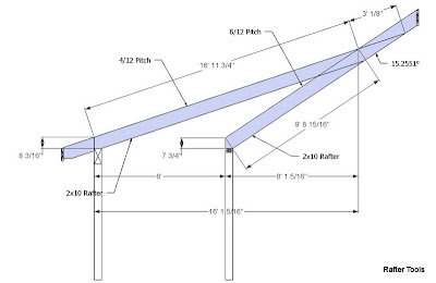 Using The Law Of Sines C U003d ( A × Sin( C ) ) ÷ Sin( A) C U003d Shed Roof Rafter  Length C1 U003d 90°   Shed Roof Pitch Angle C2 ...