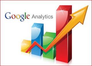 google analytics to track blog page views