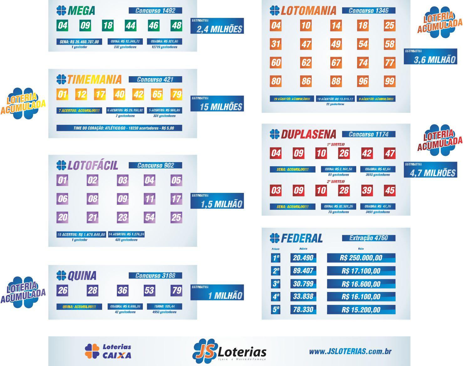 loterias de venezuela resultado: