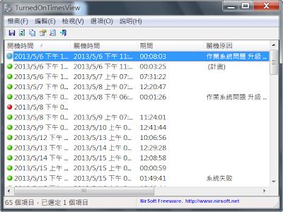 查看電腦的開機日期時間及使用時程長短,TurnedOnTimesView V1.10 繁體中文綠色免安裝版!