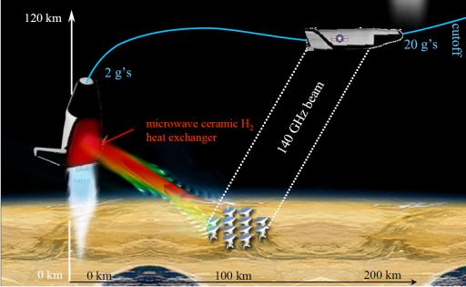 FDTD simulation of a microwave beam hitting a plasma - YouTube