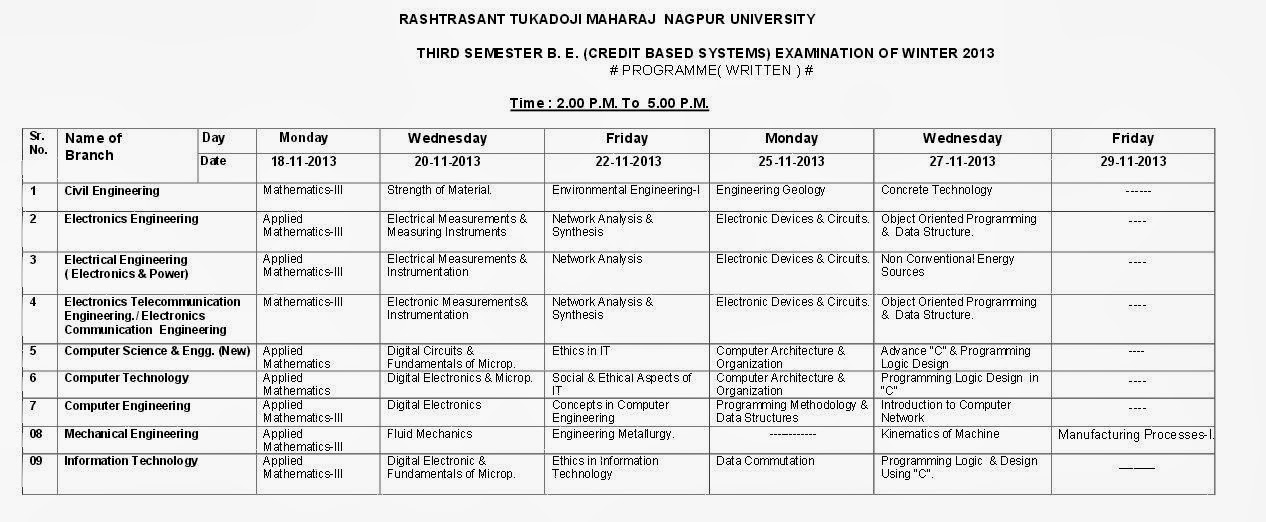 My results india nagpur university be third sem 3rd cbs for Rtmnu time table 4th sem