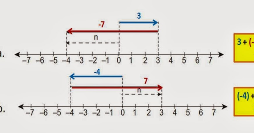 GAPAI 2____ New Season: Pembahasan Soal. Matematika 5_BAB 1 Materi 1.1 Melakukan Operasi