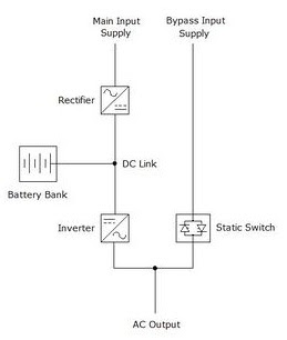 Outstanding Delta Conversion Online Ups Power Quality In Electrical Systems Wiring Digital Resources Remcakbiperorg