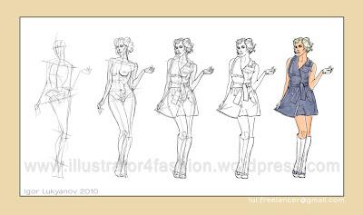 dessiner mode de femme