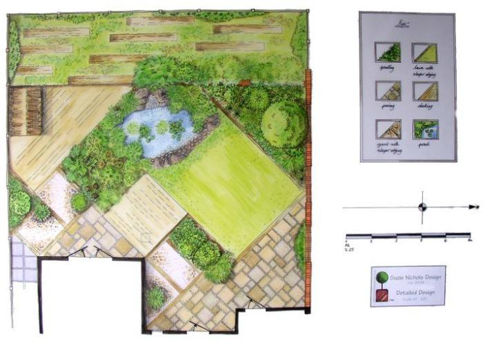 10 dise os para jardines peque os guia de jardin