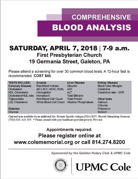 4-7 Blood Analysis Galeton