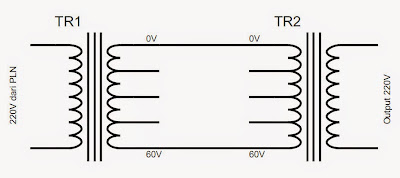 Gambar Skema Rangkaian Transformator isolasi atau Isolation Transformer
