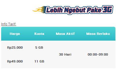 Tarif Harga Paket Internet Begadang XL