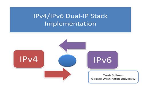 Migração IPv6, novo bug do milenio