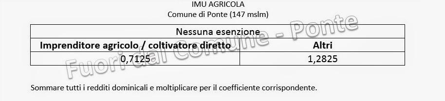 Calcolo IMU agricola - Fuori dal Comune-Ponte
