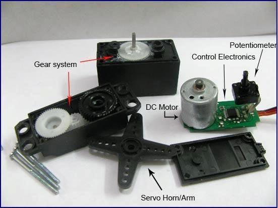 Classification of electric motors electrical knowhow for Dc servo motor controller